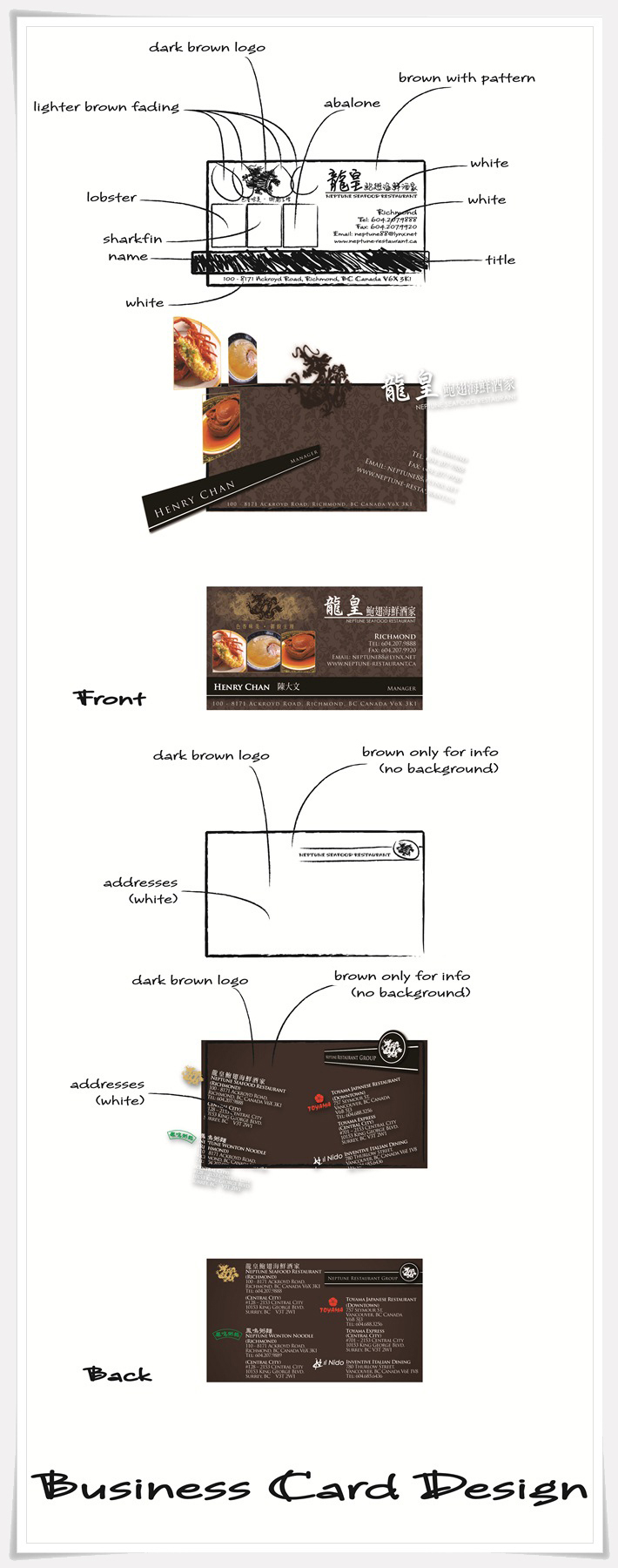 Basic Business Card Design | Unico Print Media | Specialty ...